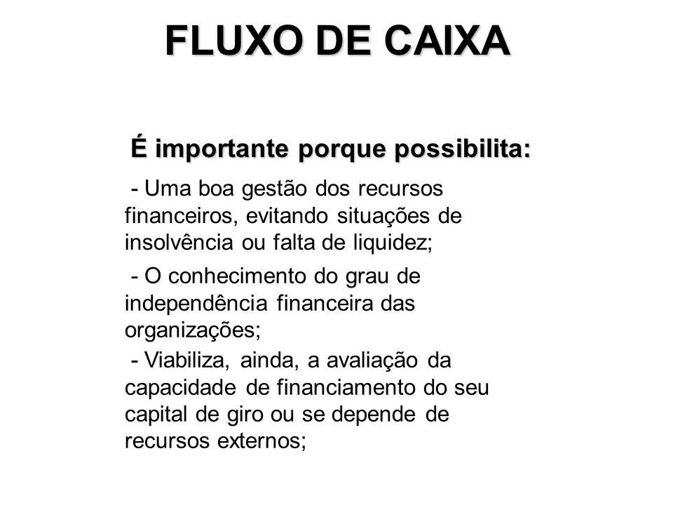 FLUXO DE CAIXA Conceito: - Instrumento de programação financeira - Representação dinâmica da situação financeira - Conjunto de ingressos e desembolsos