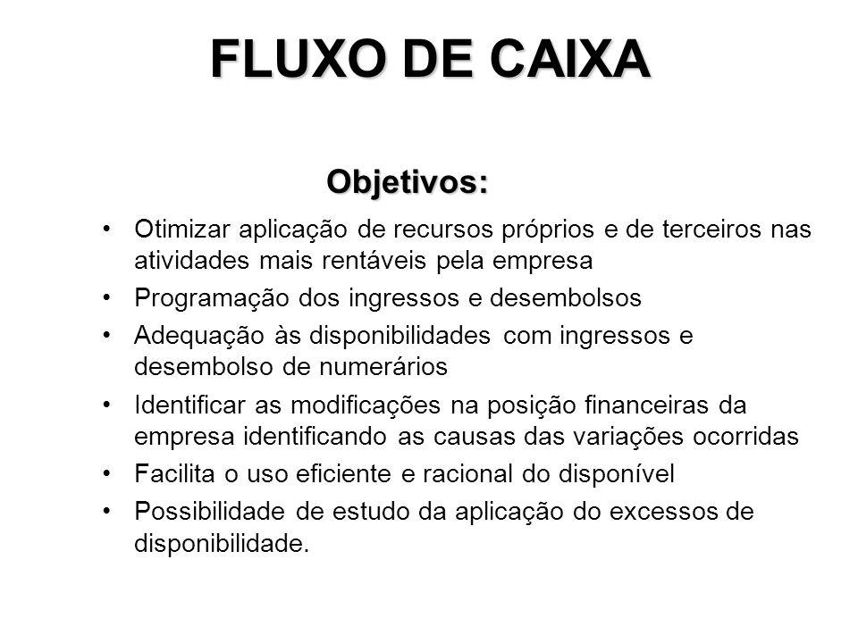 É importante porque possibilita: FLUXO DE CAIXA - Uma boa gestão dos recursos financeiros, evitando situações de insolvência ou falta de liquidez; - O