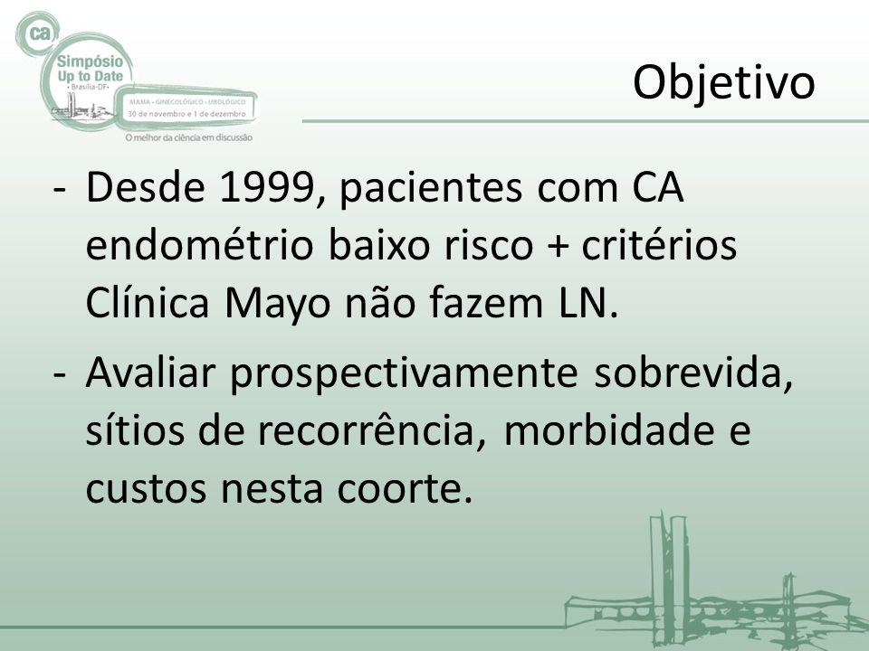 Objetivo -Desde 1999, pacientes com CA endométrio baixo risco + critérios Clínica Mayo não fazem LN.