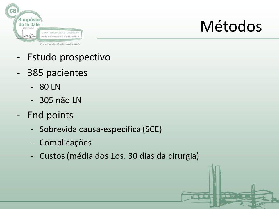 Métodos -Estudo prospectivo -385 pacientes -80 LN -305 não LN -End points -Sobrevida causa-específica (SCE) -Complicações -Custos (média dos 1os.