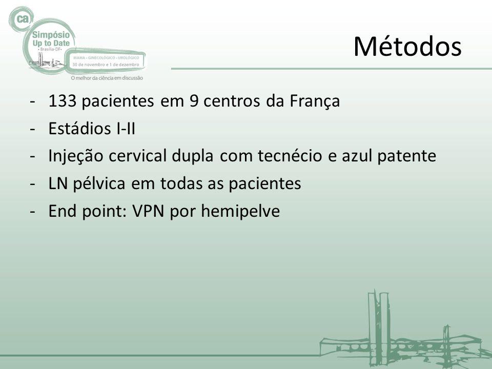 Métodos -133 pacientes em 9 centros da França -Estádios I-II -Injeção cervical dupla com tecnécio e azul patente -LN pélvica em todas as pacientes -End point: VPN por hemipelve