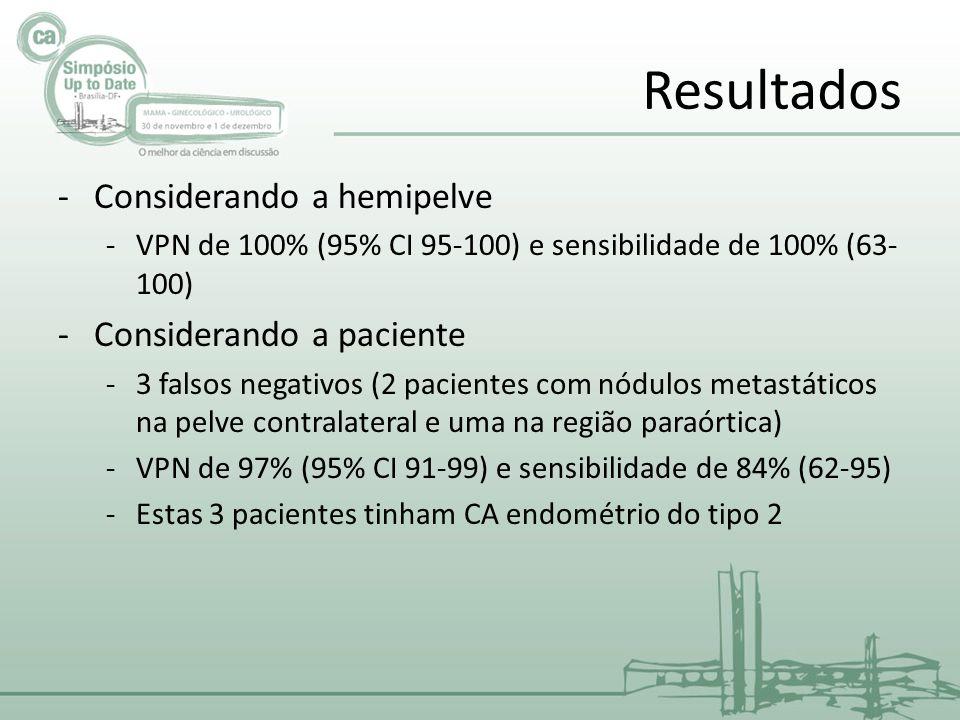 Resultados -Considerando a hemipelve -VPN de 100% (95% CI 95-100) e sensibilidade de 100% (63- 100) -Considerando a paciente -3 falsos negativos (2 pacientes com nódulos metastáticos na pelve contralateral e uma na região paraórtica) -VPN de 97% (95% CI 91-99) e sensibilidade de 84% (62-95) -Estas 3 pacientes tinham CA endométrio do tipo 2