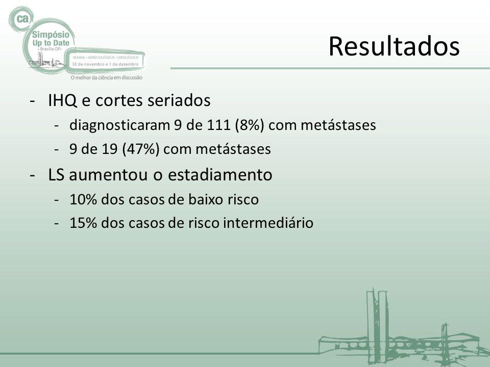 Resultados -IHQ e cortes seriados -diagnosticaram 9 de 111 (8%) com metástases -9 de 19 (47%) com metástases -LS aumentou o estadiamento -10% dos casos de baixo risco -15% dos casos de risco intermediário