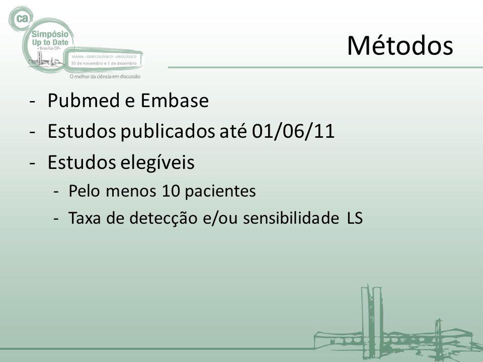 Métodos -Pubmed e Embase -Estudos publicados até 01/06/11 -Estudos elegíveis -Pelo menos 10 pacientes -Taxa de detecção e/ou sensibilidade LS
