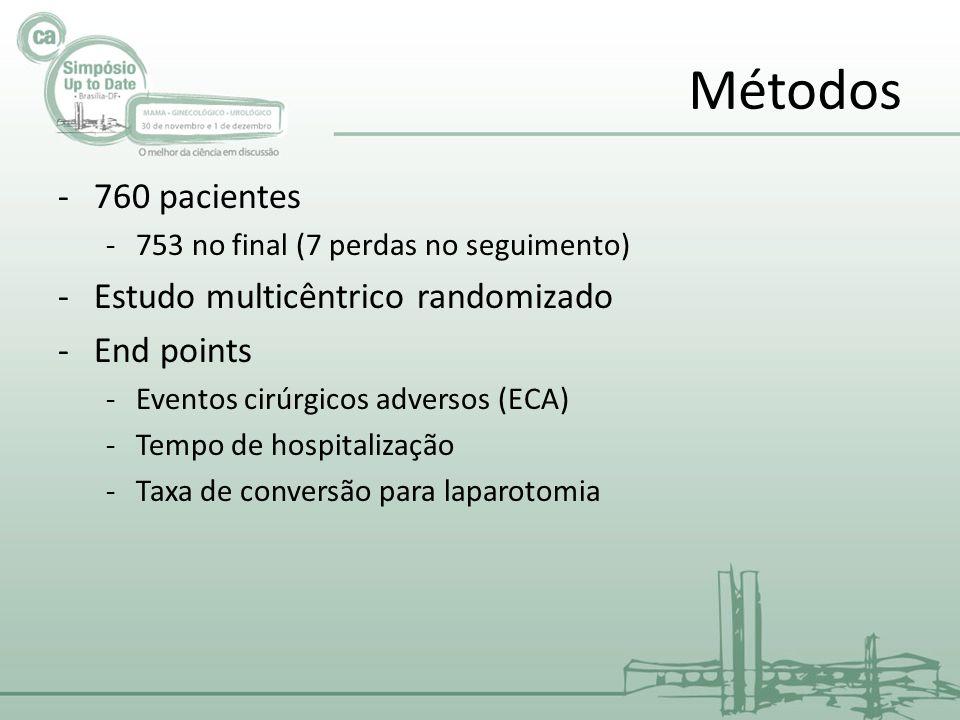 Resultados -ECA semelhante nos 2 grupos -ECA grave (14.3% HTA, 8.2% HTL, p 0.007) -Risco morte, com internação ou hospitalização prolongada ou deixando incapacitação/sequelas -Maior tempo cirúrgico da HTL (132 x 107 min) -Menor internação na HTL (2 x 5 dias, p<0.0001) -Menor queda Hb na HTL (2g/L menos que HTA, p<0.006)
