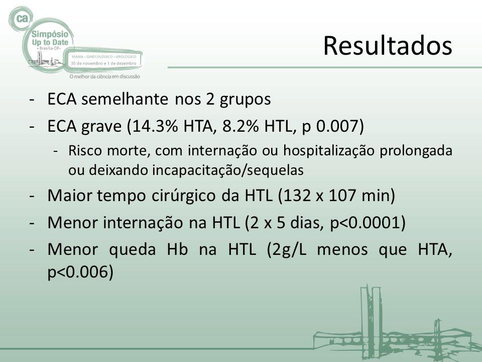 Resultados -Injeção pericervical aumenta a taxa de detecção (P=0.031) -Injeção histeroscópica diminui a taxa de detecção (P=0.045) -Injeção subserosa diminui a sensibilidade (P=0.049)