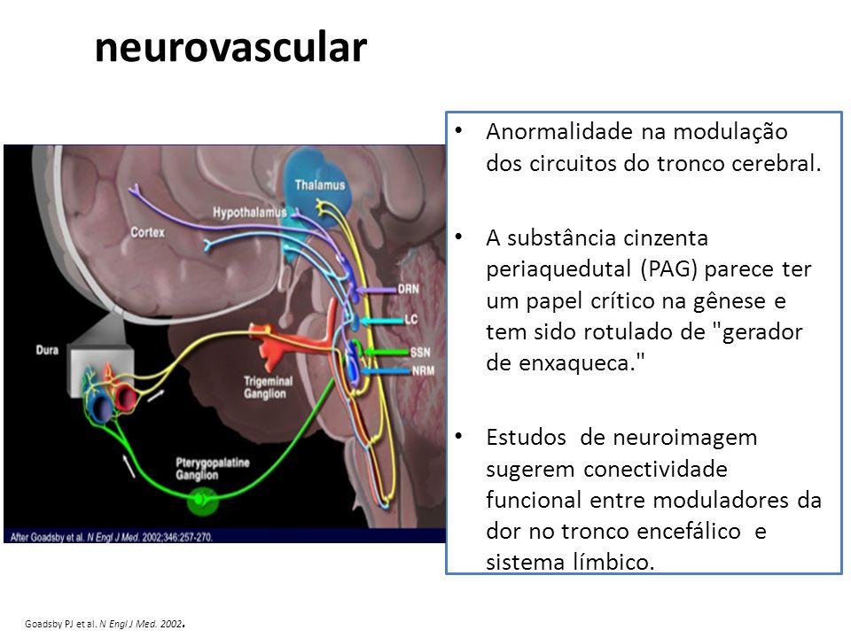Headache; 2012 Nov-Dec; 52(10):1553-65.