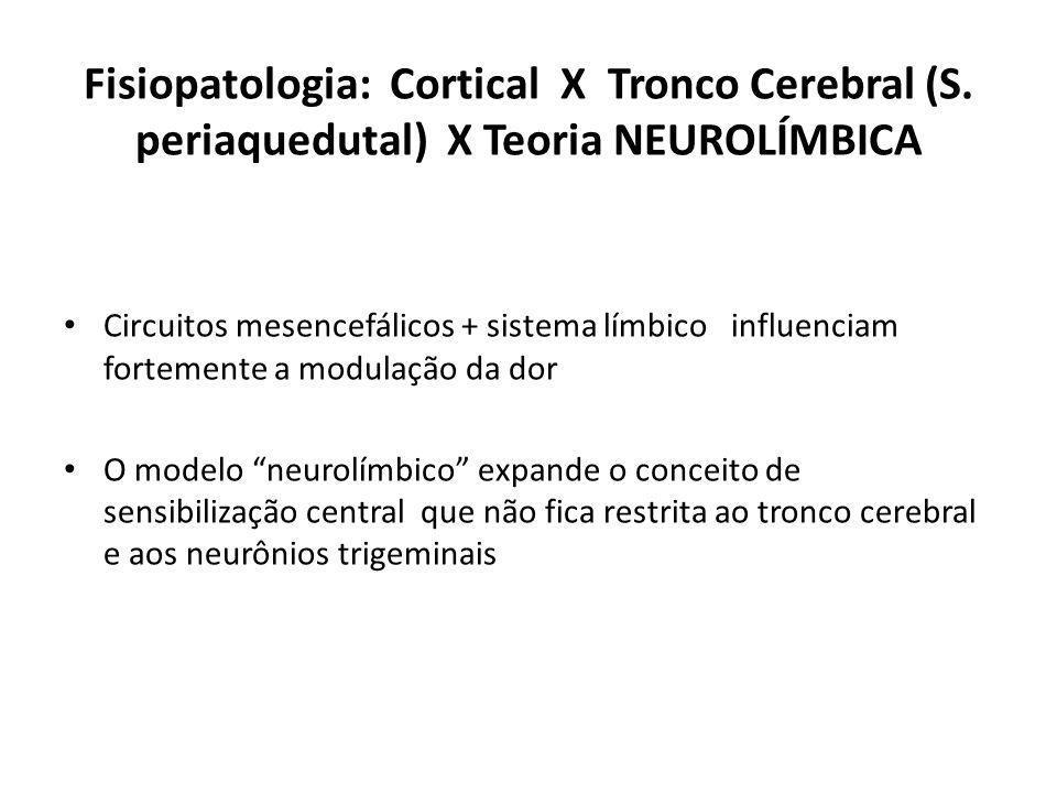 fMRI demostra nos períodos interictais dos migranosos que o circuito neurolímbico é disfuncional com hipometabolismo em varias regiões, que se acentua com a duração, frequência e gravidade das crises Fisiopatologia: Cortical X Tronco Cerebral (S.
