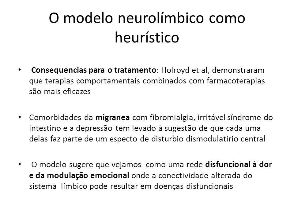 Implicações pragmáticas de um modelo neurolímbico (1) avaliação clínica (2) educação do paciente: influencia de fatores neurolimbico no humor e fator risco p migranea tranformada (3) tratamento (4) pesquisa