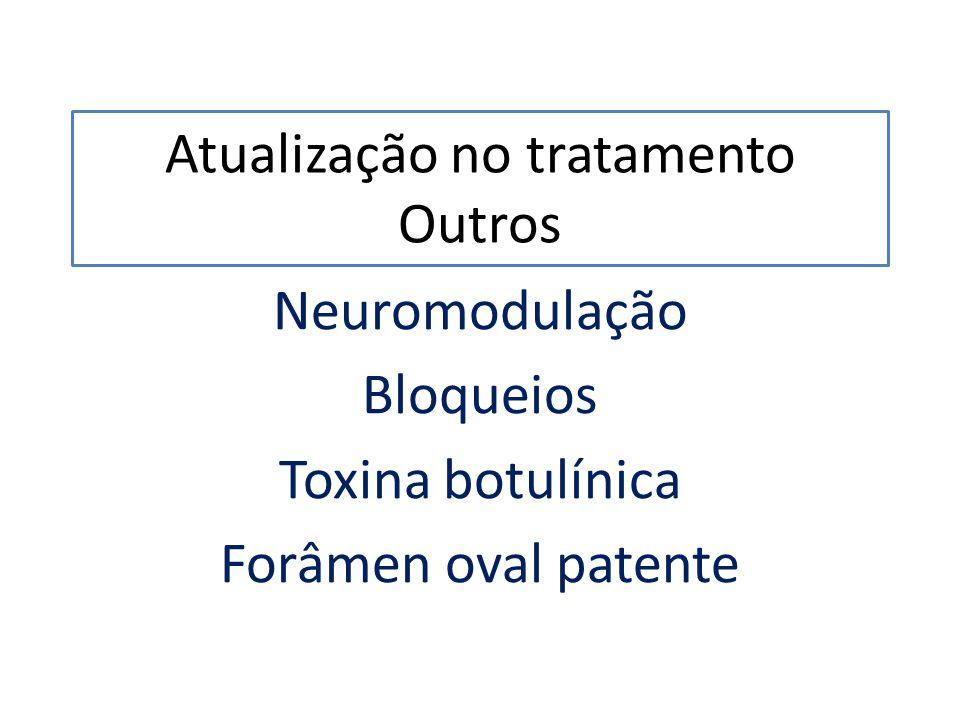 Atualização no tratamento Neuromodulação Bloqueios