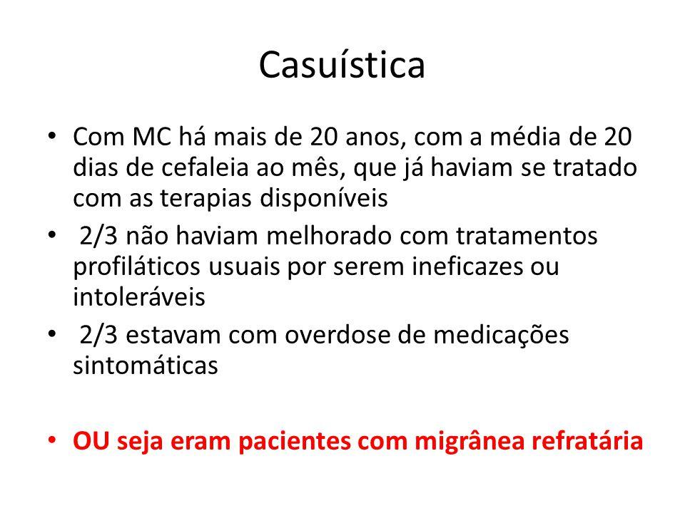 Headache, 2010; 50:1637-1639