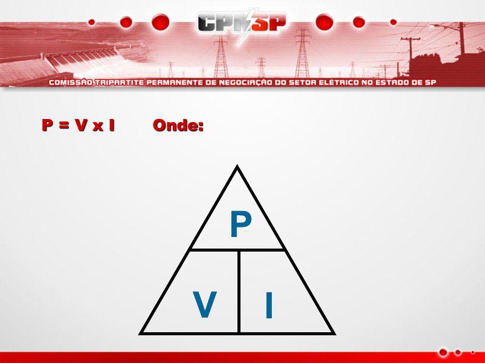 Assim temos: P = R x I 2 e P = V x I NOS APEGAREMOS MAIS À SEGUNDA