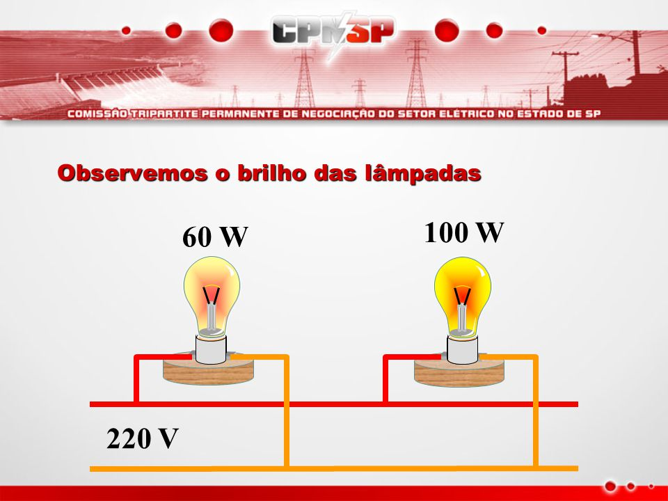 100 W 60 W 220 V Observemos o brilho das lâmpadas