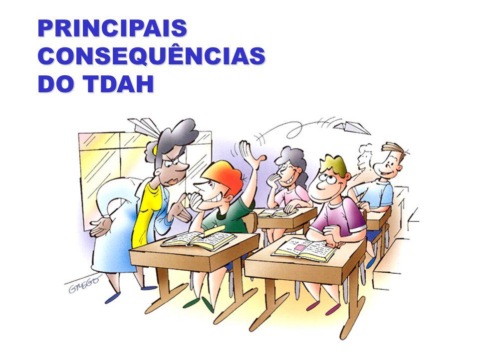 Baixo desempenho escolar/profissional; Dificuldade de relacionamento; Baixa auto-estima; Interferência no desenvolvimento educacional e social; Predisposição a outros distúrbios psiquiátricos
