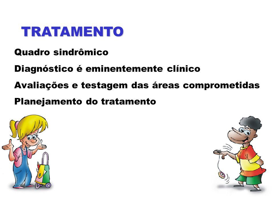 Medicamentos: Estimulantes Antidepressivos Anti-hipertensivos Estabilizadores do humor Antipsicóticos Terapias: Psicoterapia Abordagem psicopedagógica Fonoaudiológica TRATAMENTO