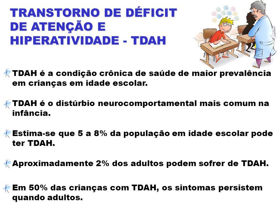 ETIOLOGIA Fatores sócio-econômicos Fatores pré e perinatais Neuroanatomia/Neurofisiologia Neurotransmissores Fatores Genéticos