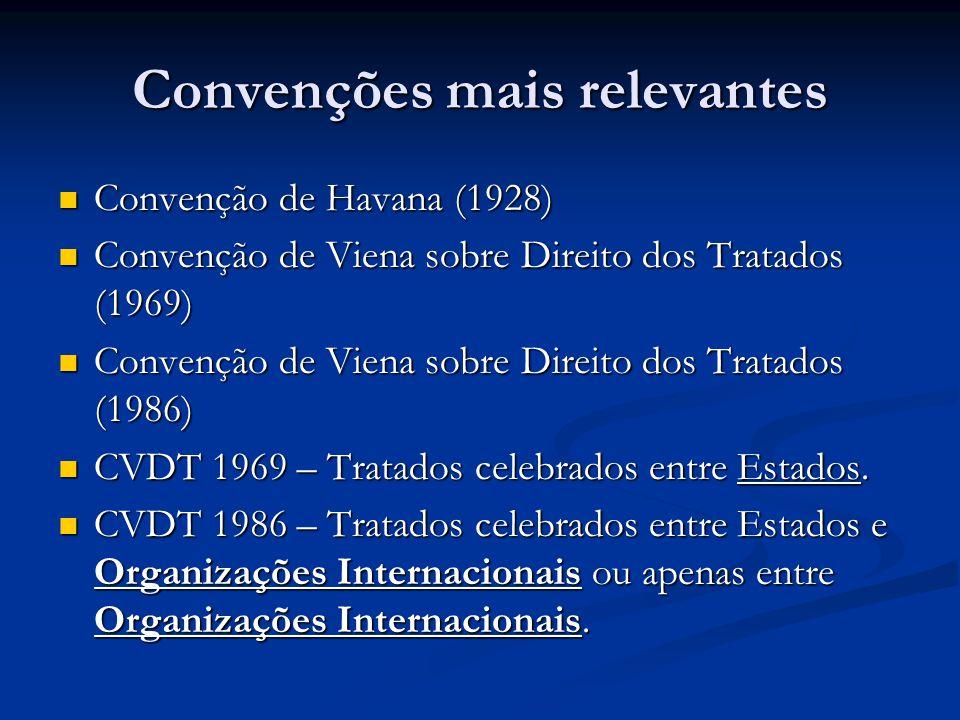 Convenções mais relevantes Convenção de Havana (1928) Convenção de Havana (1928) Convenção de Viena sobre Direito dos Tratados (1969) Convenção de Vie