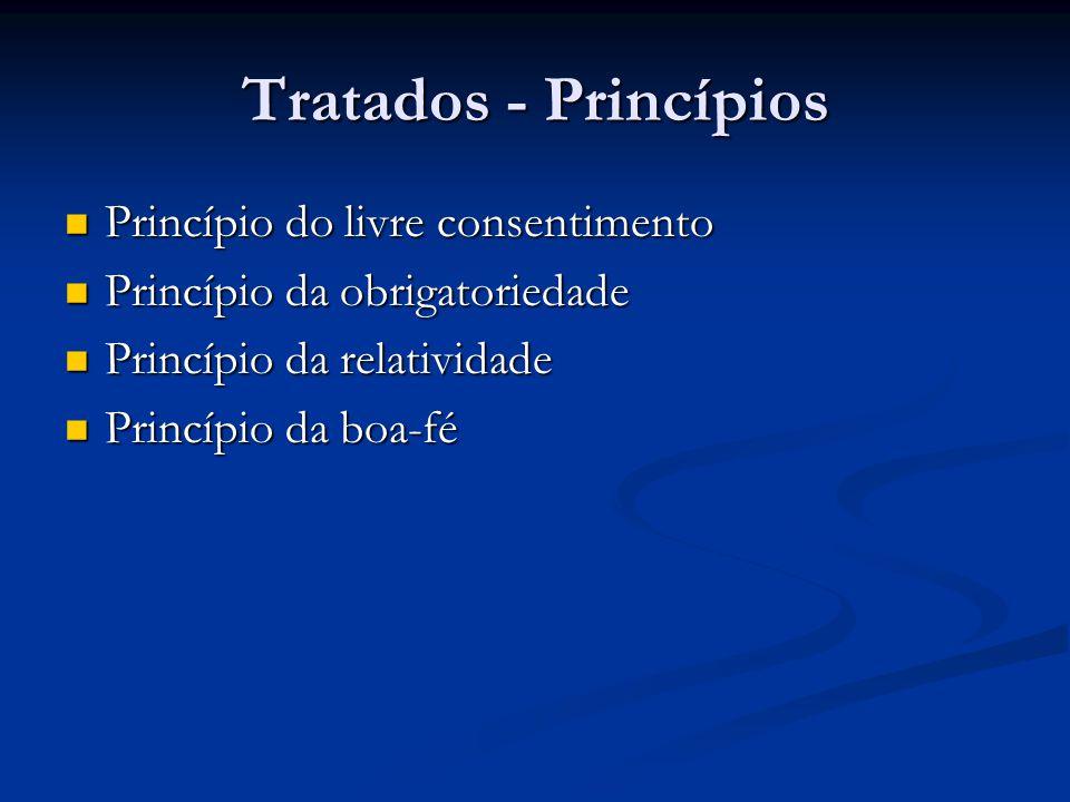 Tratados - Princípios Princípio do livre consentimento Princípio do livre consentimento Princípio da obrigatoriedade Princípio da obrigatoriedade Prin
