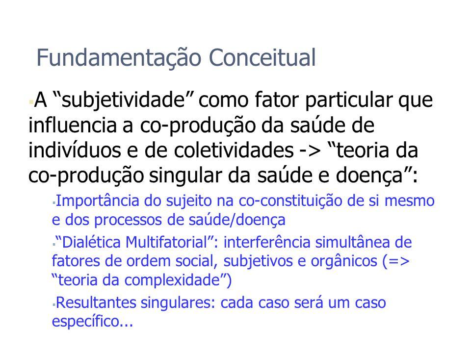 Fundamentação Conceitual A subjetividade como fator particular que influencia a co-produção da saúde de indivíduos e de coletividades -> teoria da co-
