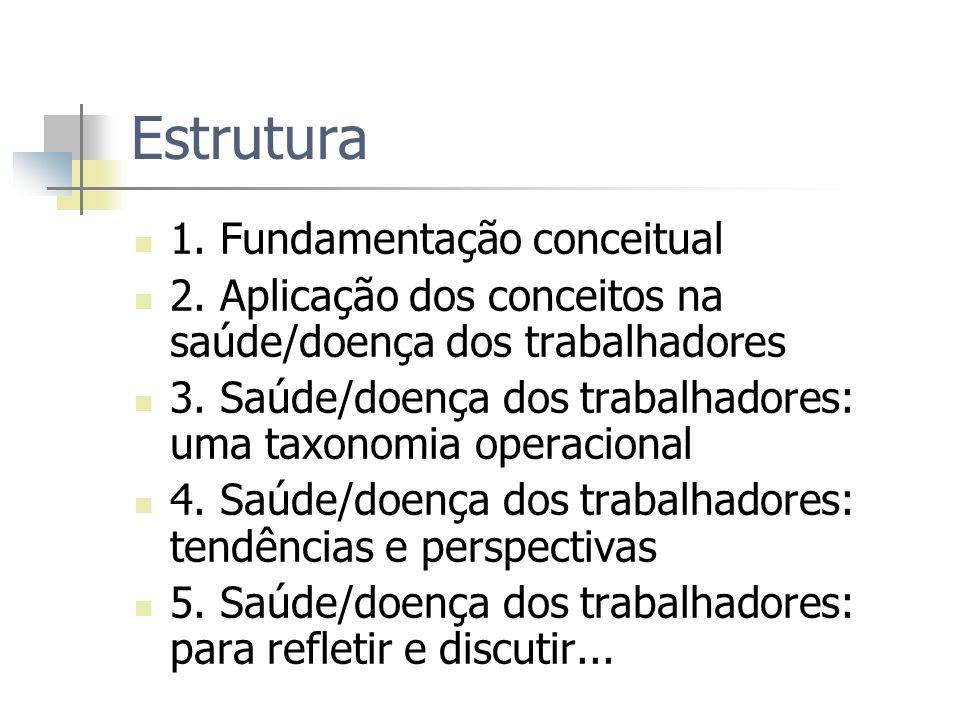 Estrutura 1. Fundamentação conceitual 2. Aplicação dos conceitos na saúde/doença dos trabalhadores 3. Saúde/doença dos trabalhadores: uma taxonomia op