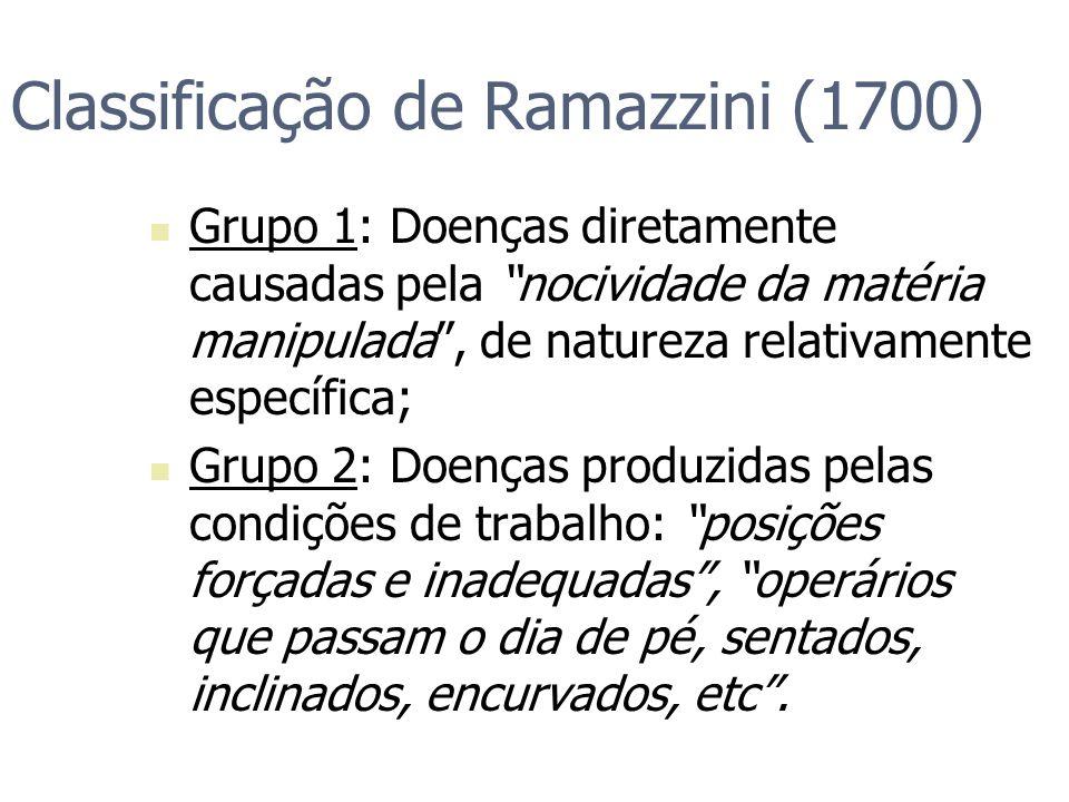 Classificação de Ramazzini (1700) Grupo 1: Doenças diretamente causadas pela nocividade da matéria manipulada, de natureza relativamente específica; G