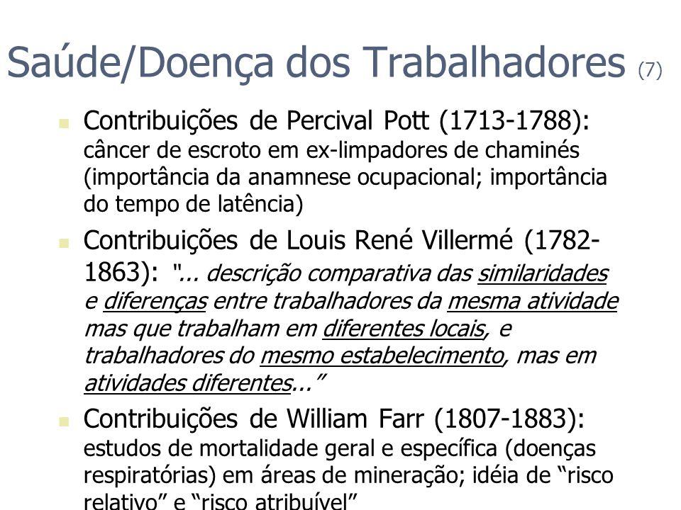 Saúde/Doença dos Trabalhadores (7) Contribuições de Percival Pott (1713-1788): câncer de escroto em ex-limpadores de chaminés (importância da anamnese