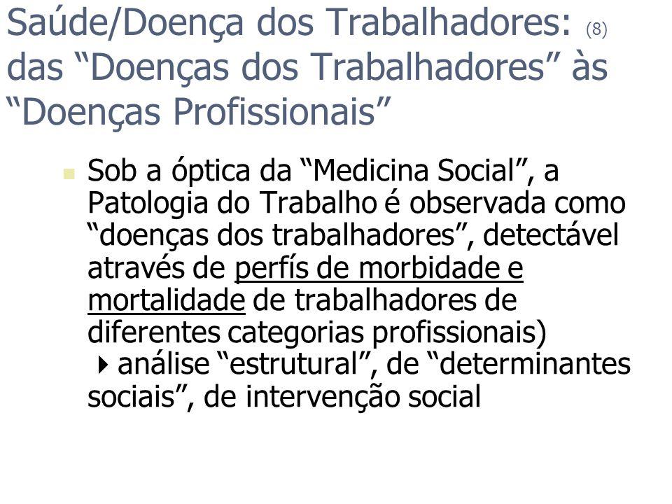 Saúde/Doença dos Trabalhadores: (8) das Doenças dos Trabalhadores às Doenças Profissionais Sob a óptica da Medicina Social, a Patologia do Trabalho é