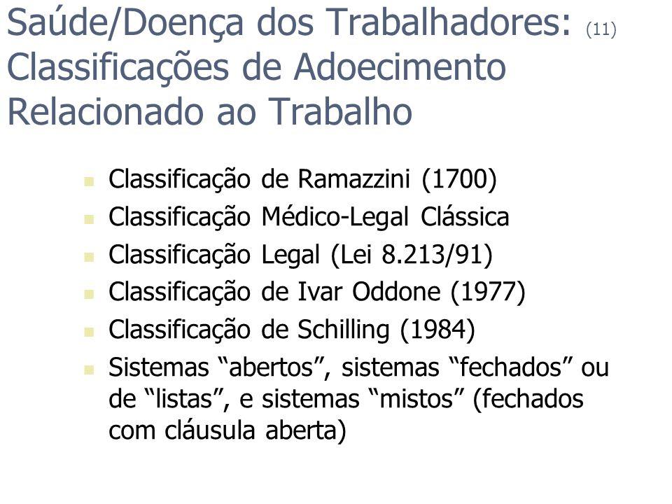 Saúde/Doença dos Trabalhadores: (11) Classificações de Adoecimento Relacionado ao Trabalho Classificação de Ramazzini (1700) Classificação Médico-Lega