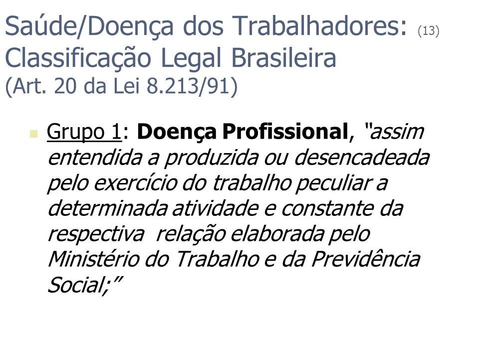 Saúde/Doença dos Trabalhadores: (13) Classificação Legal Brasileira (Art. 20 da Lei 8.213/91) Grupo 1: Doença Profissional, assim entendida a produzid