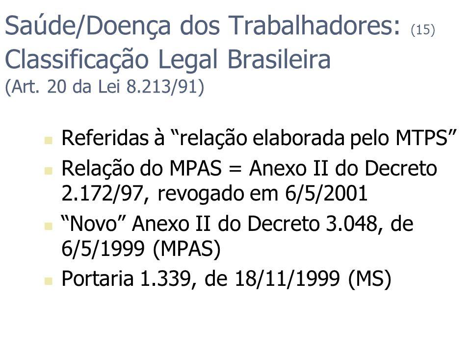 Saúde/Doença dos Trabalhadores: (15) Classificação Legal Brasileira (Art. 20 da Lei 8.213/91) Referidas à relação elaborada pelo MTPS Relação do MPAS