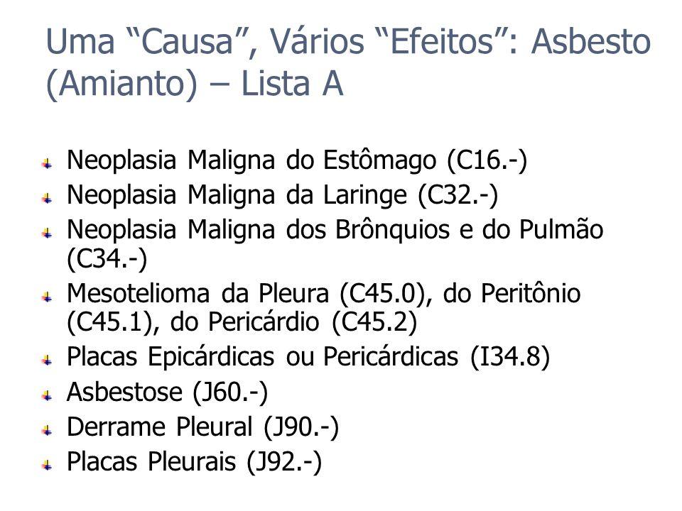 Uma Causa, Vários Efeitos: Asbesto (Amianto) – Lista A Neoplasia Maligna do Estômago (C16.-) Neoplasia Maligna da Laringe (C32.-) Neoplasia Maligna do