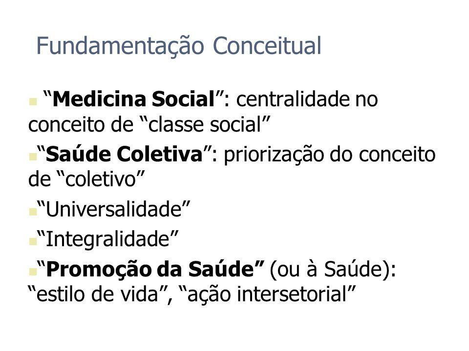 Fundamentação Conceitual Medicina Social: centralidade no conceito de classe social Saúde Coletiva: priorização do conceito de coletivo Universalidade