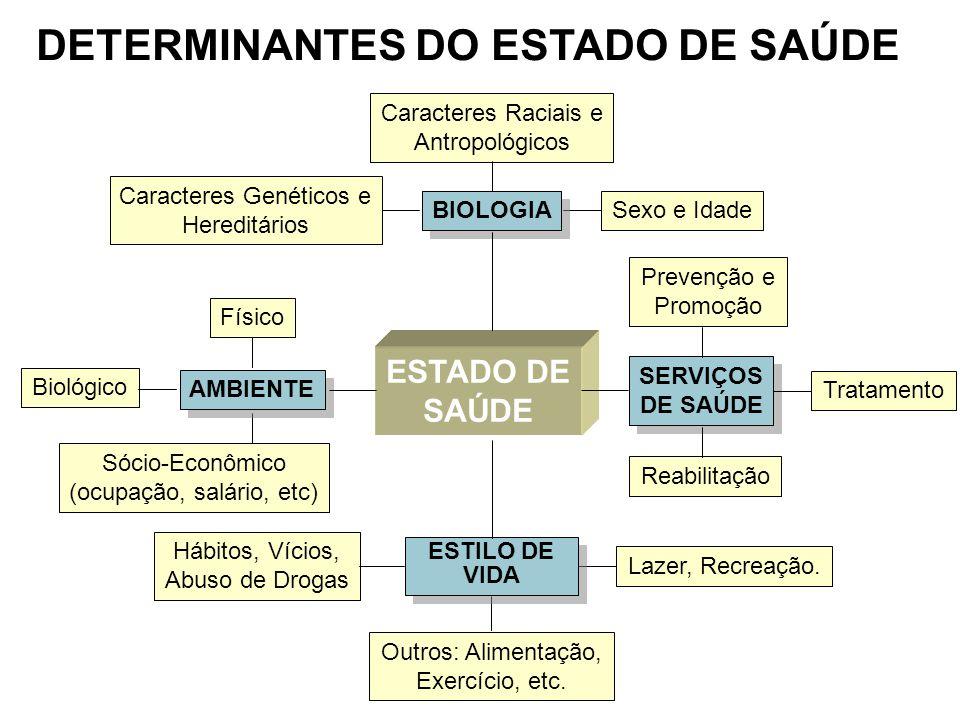 Saúde/Doença dos Trabalhadores: (11) Classificações de Adoecimento Relacionado ao Trabalho Classificação de Ramazzini (1700) Classificação Médico-Legal Clássica Classificação Legal (Lei 8.213/91) Classificação de Ivar Oddone (1977) Classificação de Schilling (1984) Sistemas abertos, sistemas fechados ou de listas, e sistemas mistos (fechados com cláusula aberta)