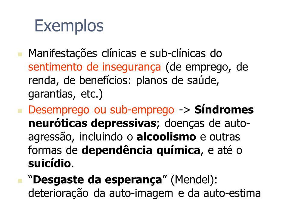 Exemplos Manifestações clínicas e sub-clínicas do sentimento de insegurança (de emprego, de renda, de benefícios: planos de saúde, garantias, etc.) De
