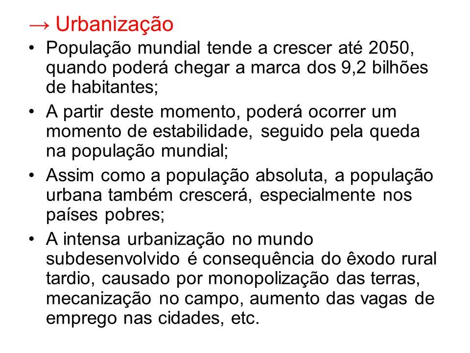 Urbanização População mundial tende a crescer até 2050, quando poderá chegar a marca dos 9,2 bilhões de habitantes; A partir deste momento, poderá oco