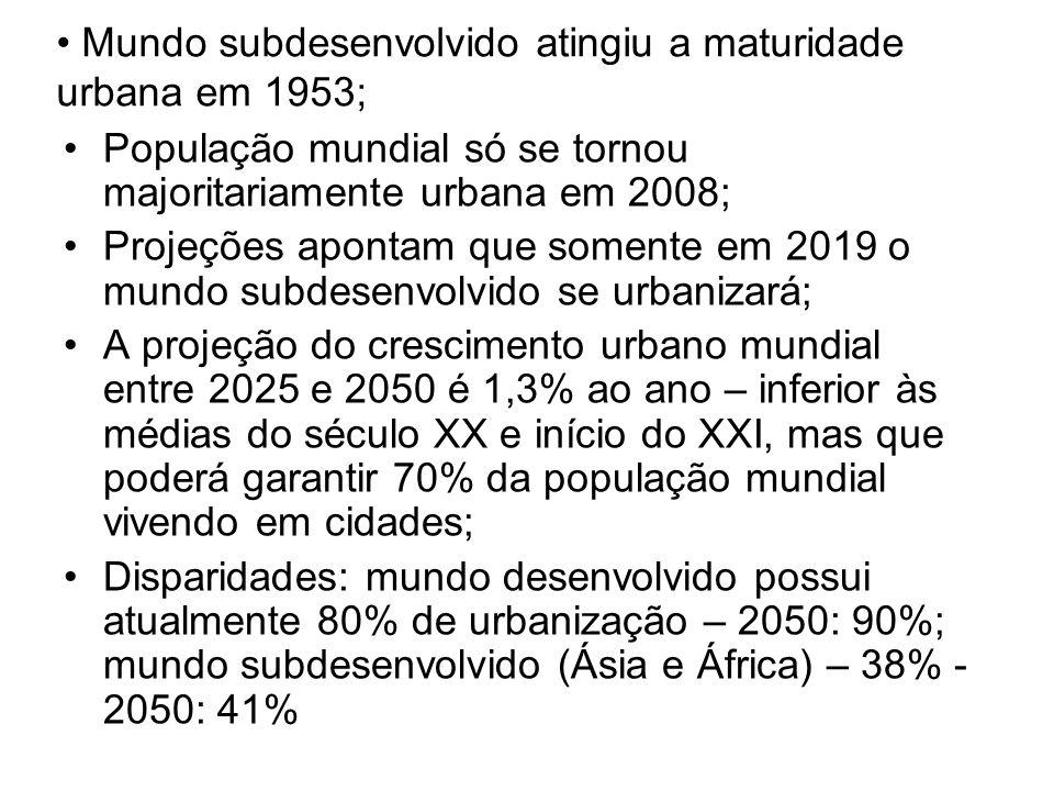 Mundo subdesenvolvido atingiu a maturidade urbana em 1953; População mundial só se tornou majoritariamente urbana em 2008; Projeções apontam que somen