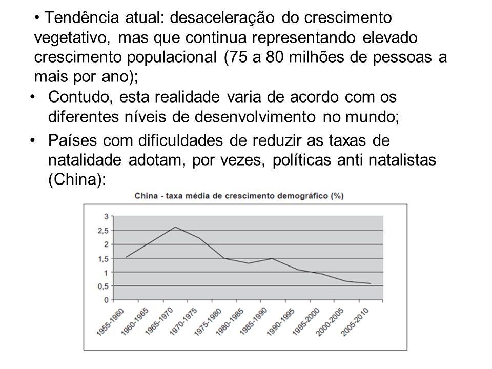 Tendência atual: desaceleração do crescimento vegetativo, mas que continua representando elevado crescimento populacional (75 a 80 milhões de pessoas