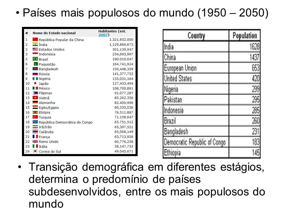 Países mais populosos do mundo (1950 – 2050) Transição demográfica em diferentes estágios, determina o predomínio de países subdesenvolvidos, entre os mais populosos do mundo