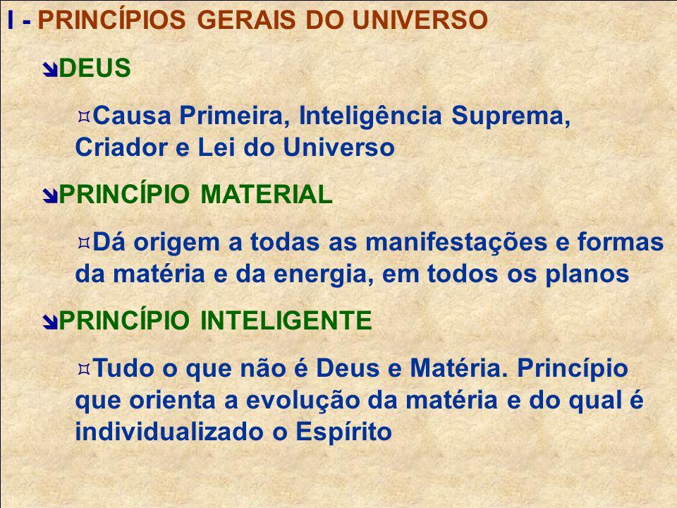 I - PRINCÍPIOS GERAIS DO UNIVERSO DEUS Causa Primeira, Inteligência Suprema, Criador e Lei do Universo PRINCÍPIO MATERIAL Dá origem a todas as manifestações e formas da matéria e da energia, em todos os planos PRINCÍPIO INTELIGENTE Tudo o que não é Deus e Matéria.