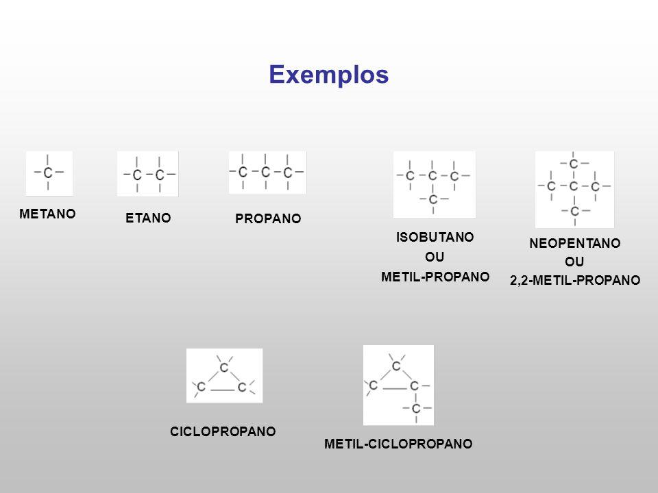 Exemplos METANO ETANO PROPANO ISOBUTANO OU METIL-PROPANO NEOPENTANO OU 2,2-METIL-PROPANO CICLOPROPANO METIL-CICLOPROPANO