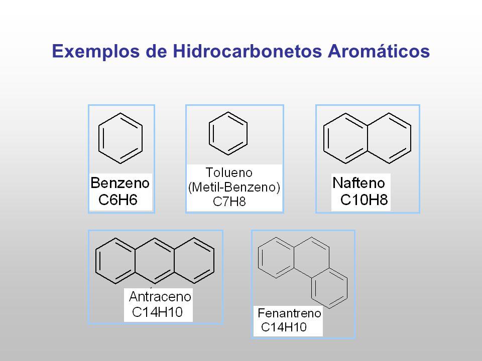 Exemplos de Hidrocarbonetos Aromáticos