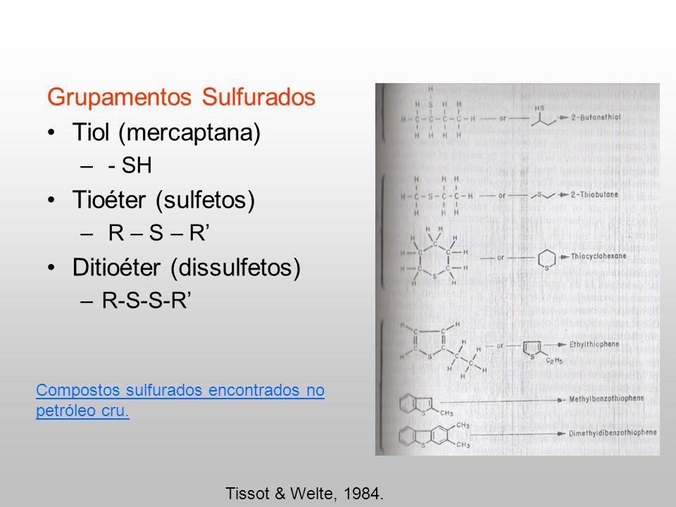 Grupamentos Sulfurados Tiol (mercaptana) – - SH Tioéter (sulfetos) – R – S – R Ditioéter (dissulfetos) –R-S-S-R Compostos sulfurados encontrados no petróleo cru.