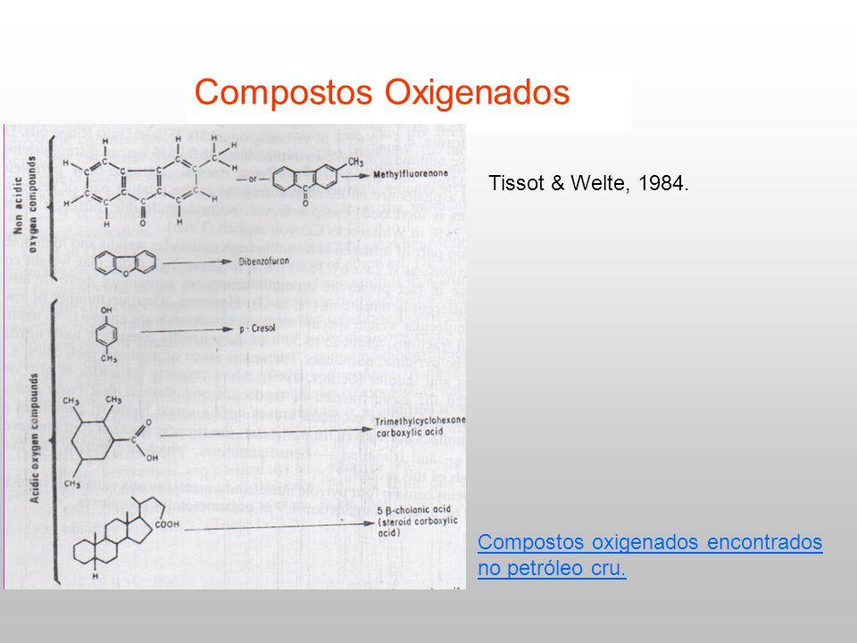 Compostos Oxigenados Compostos oxigenados encontrados no petróleo cru. Tissot & Welte, 1984.