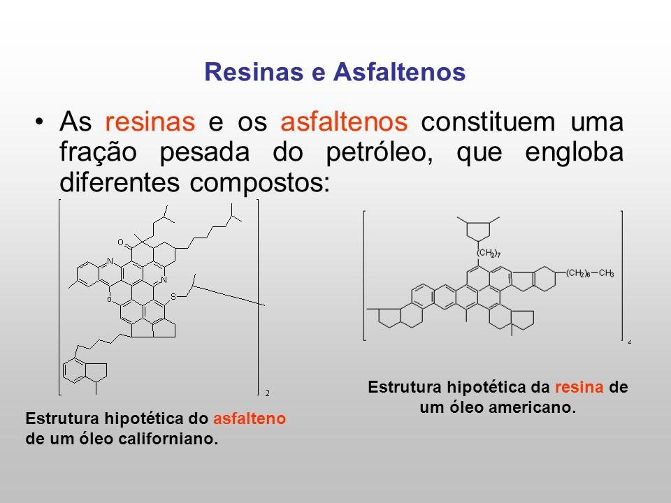 Resinas e Asfaltenos As resinas e os asfaltenos constituem uma fração pesada do petróleo, que engloba diferentes compostos: Estrutura hipotética do asfalteno de um óleo californiano.