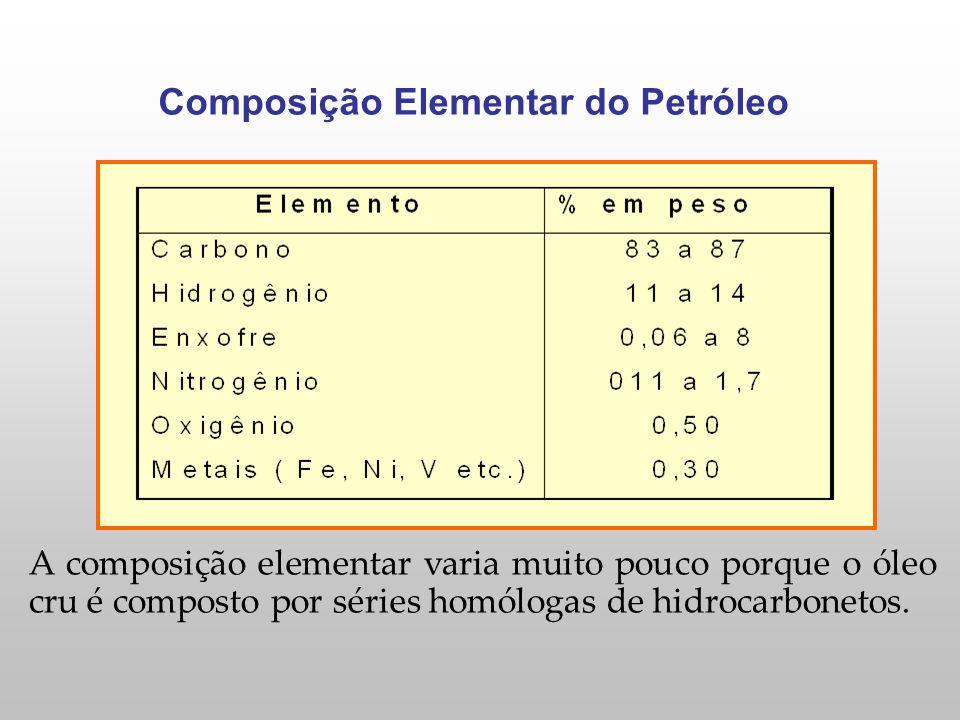 Composição Elementar do Petróleo A composição elementar varia muito pouco porque o óleo cru é composto por séries homólogas de hidrocarbonetos.