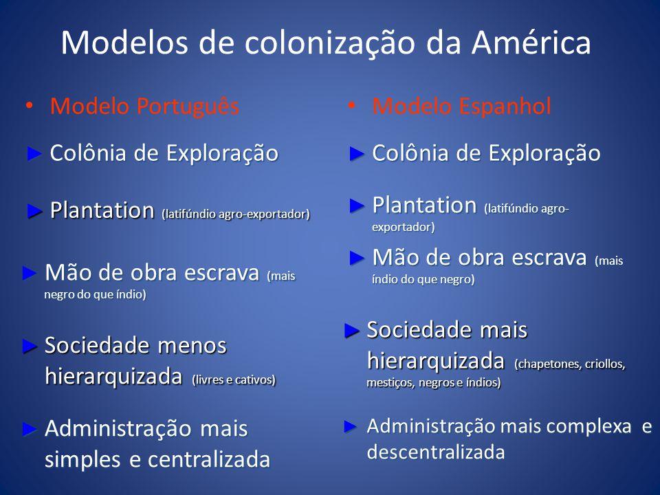 Modelos de colonização da América Modelo Português Modelo Espanhol Colônia de Exploração Colônia de Exploração Plantation (latifúndio agro-exportador) Plantation (latifúndio agro-exportador) Mão de obra escrava (mais índio do que negro) Mão de obra escrava (mais índio do que negro) Mão de obra escrava (mais negro do que índio) Mão de obra escrava (mais negro do que índio) Sociedade menos hierarquizada (livres e cativos) Sociedade menos hierarquizada (livres e cativos) Sociedade mais hierarquizada (chapetones, criollos, mestiços, negros e índios) Sociedade mais hierarquizada (chapetones, criollos, mestiços, negros e índios) Administração mais simples e centralizada Administração mais simples e centralizada Administração mais complexa e descentralizada Administração mais complexa e descentralizada