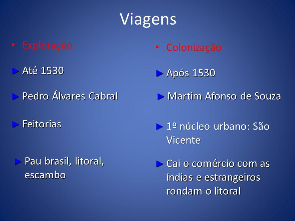 Viagens Exploração Colonização Até 1530 Até 1530 Após 1530 Após 1530 Pedro Álvares Cabral Pedro Álvares Cabral Martim Afonso de Souza Martim Afonso de