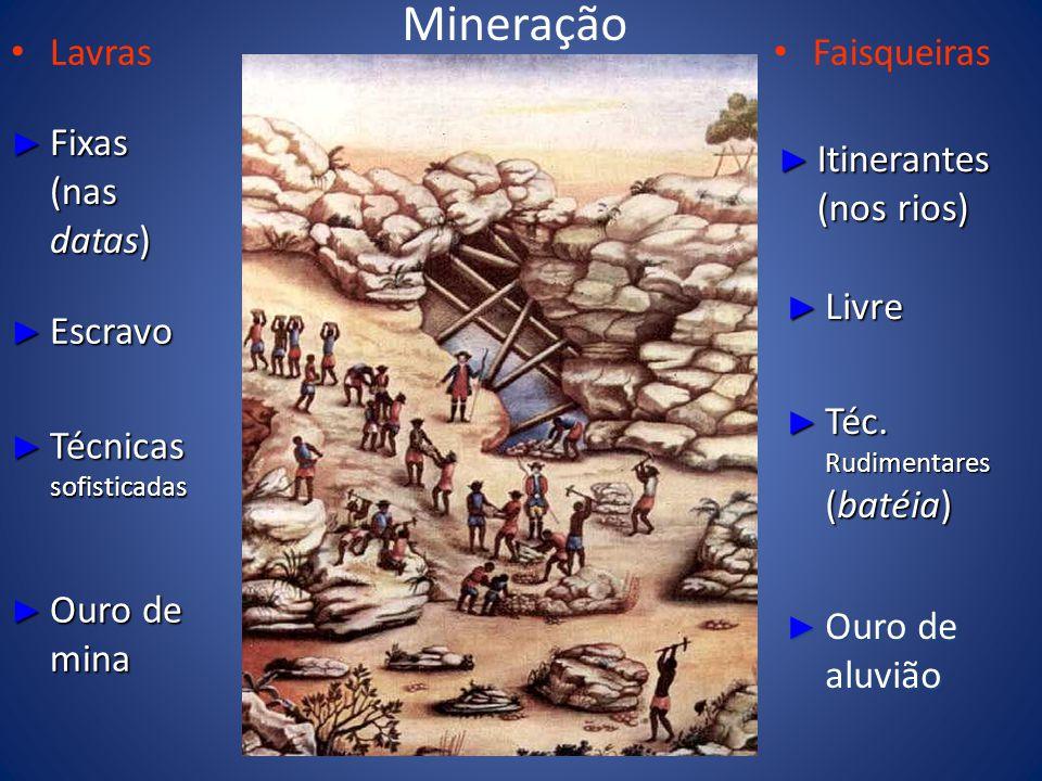 Mineração Lavras Faisqueiras Fixas (nas datas) Fixas (nas datas) Itinerantes (nos rios) Itinerantes (nos rios) Escravo Escravo Livre Livre Técnicas sofisticadas Técnicas sofisticadas Téc.
