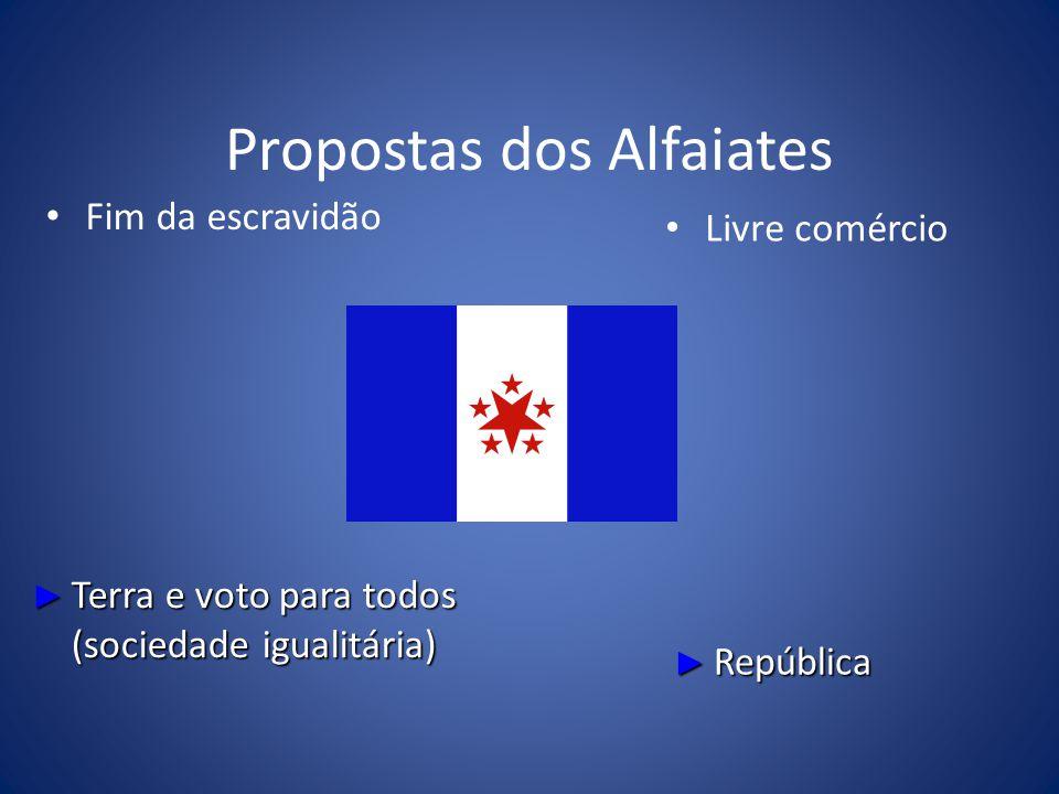 Propostas dos Alfaiates Fim da escravidão Livre comércio Terra e voto para todos (sociedade igualitária) Terra e voto para todos (sociedade igualitária) República República