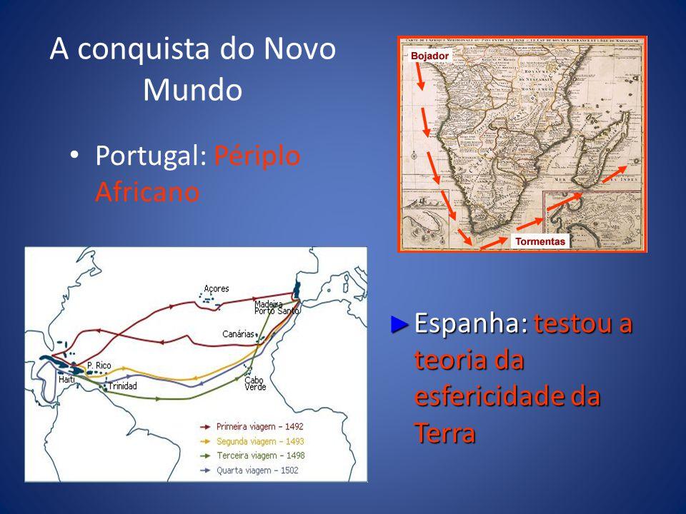 A conquista do Novo Mundo Portugal: Périplo Africano Espanha: testou a teoria da esfericidade da Terra Espanha: testou a teoria da esfericidade da Terra